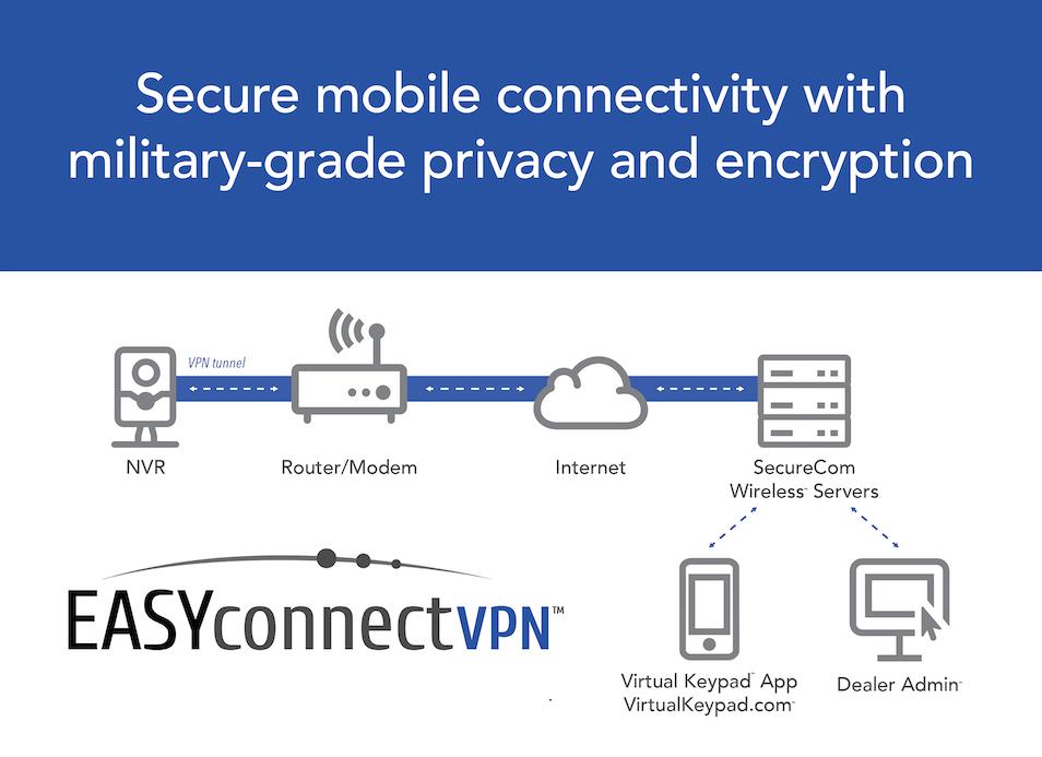 Blog_VPN