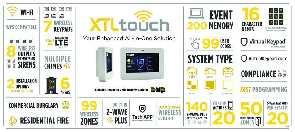 XTLtouch Infographic