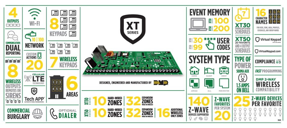 XT Series Feature Infographic